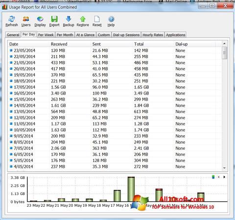 Screenshot NetWorx Windows 10